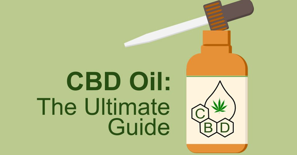 CBD USER'S GUIDE 7